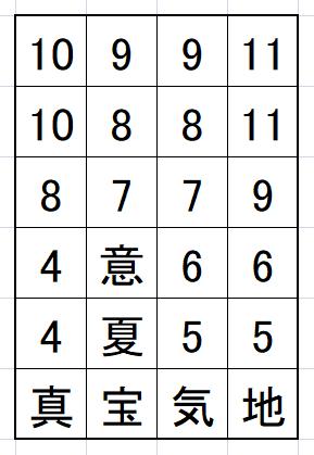 漢字ケシマス_図8