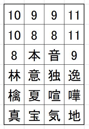 漢字ケシマス_図9